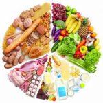 nutrisi penting untuk sistem imun