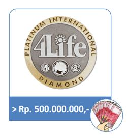 perhitungan bonus platinum pool 4life indonesia