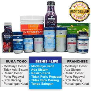 jual produk dan bisnis 4life transfer factor indonesia