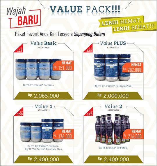 paket loyalty value 4life transfer factor indonesia